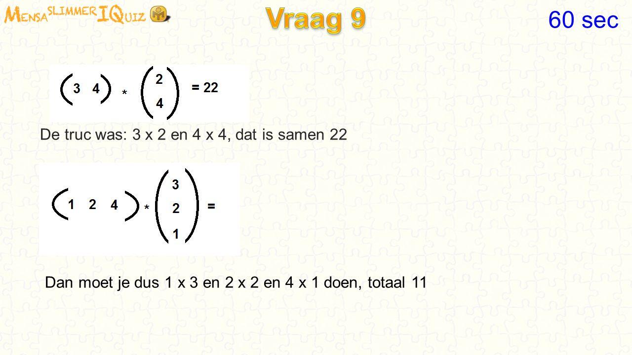 De matrixrekening is een onderdeel van de wiskunde waarin speciale regels gelden voor de vermenigvuldiging. Het teken * betekent hier x ('keer'). Een