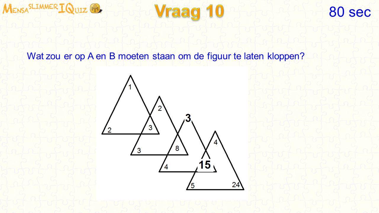 Wat zou er op A en B moeten staan om de figuur te laten kloppen? 80 sec