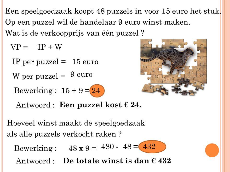Een speelgoedzaak koopt 48 puzzels in voor 15 euro het stuk. Op een puzzel wil de handelaar 9 euro winst maken. Wat is de verkoopprijs van één puzzel