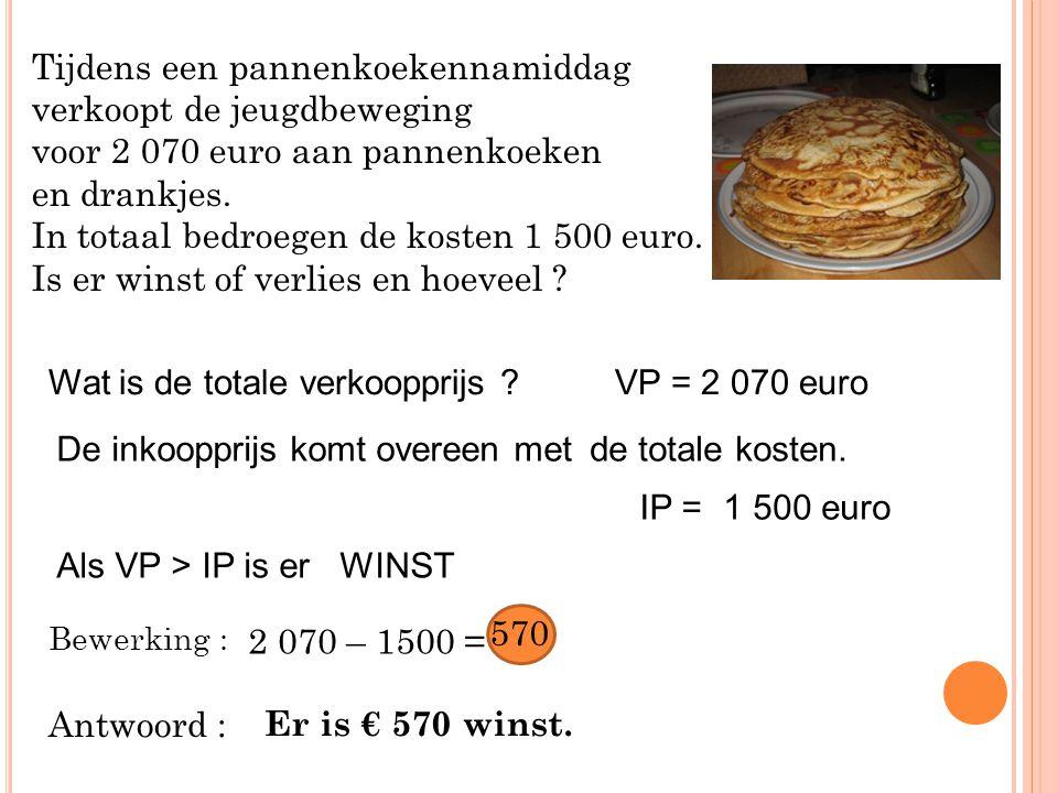 Tijdens een pannenkoekennamiddag verkoopt de jeugdbeweging voor 2 070 euro aan pannenkoeken en drankjes. In totaal bedroegen de kosten 1 500 euro. Is