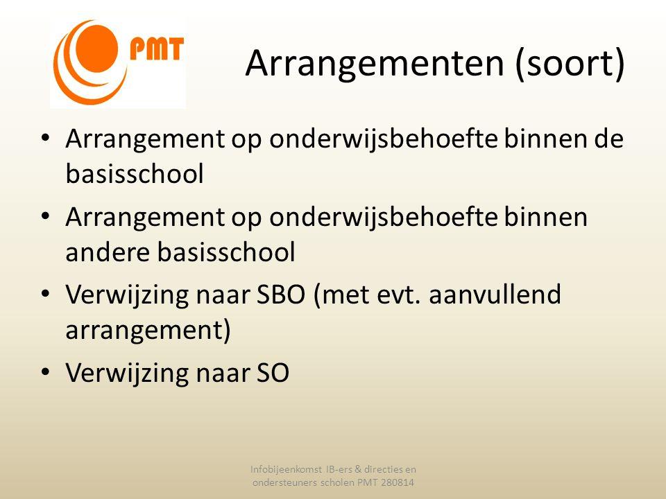 Arrangementen (soort) Arrangement op onderwijsbehoefte binnen de basisschool Arrangement op onderwijsbehoefte binnen andere basisschool Verwijzing naa