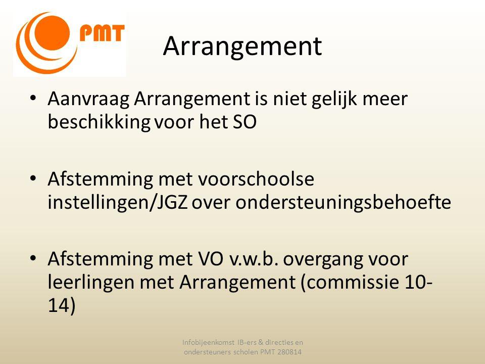 Arrangement Aanvraag Arrangement is niet gelijk meer beschikking voor het SO Afstemming met voorschoolse instellingen/JGZ over ondersteuningsbehoefte