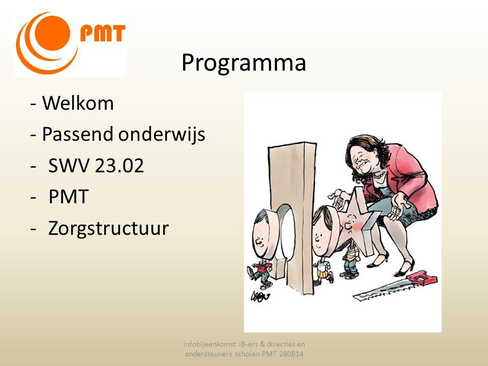 Programma Infobijeenkomst IB-ers & directies en ondersteuners scholen PMT 280814 - Welkom - Passend onderwijs -SWV 23.02 -PMT -Zorgstructuur