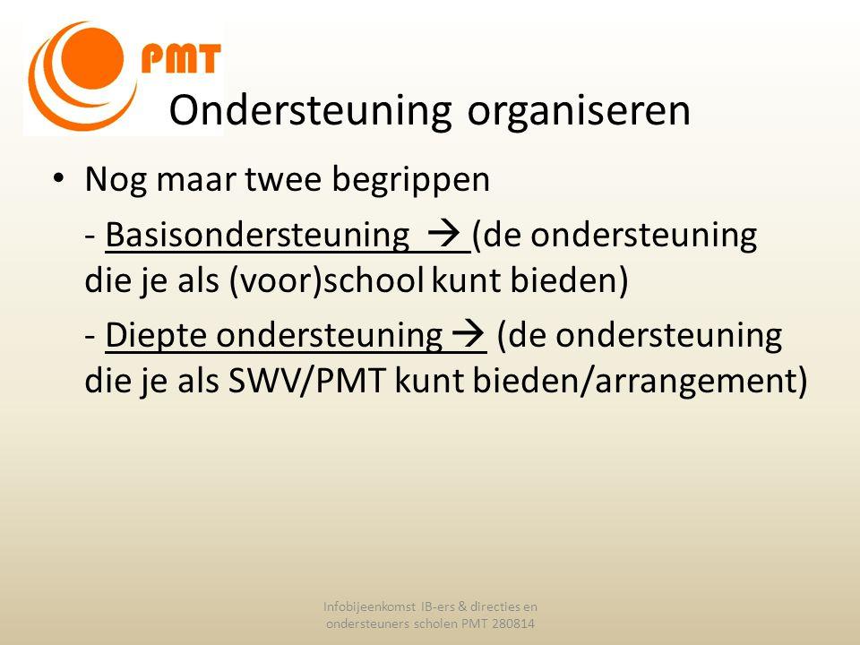 Ondersteuning organiseren Infobijeenkomst IB-ers & directies en ondersteuners scholen PMT 280814 Nog maar twee begrippen - Basisondersteuning  (de on