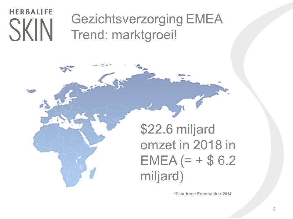 $22.6 miljard omzet in 2018 in EMEA (= + $ 6.2 miljard) Gezichtsverzorging EMEA Trend: marktgroei! 8