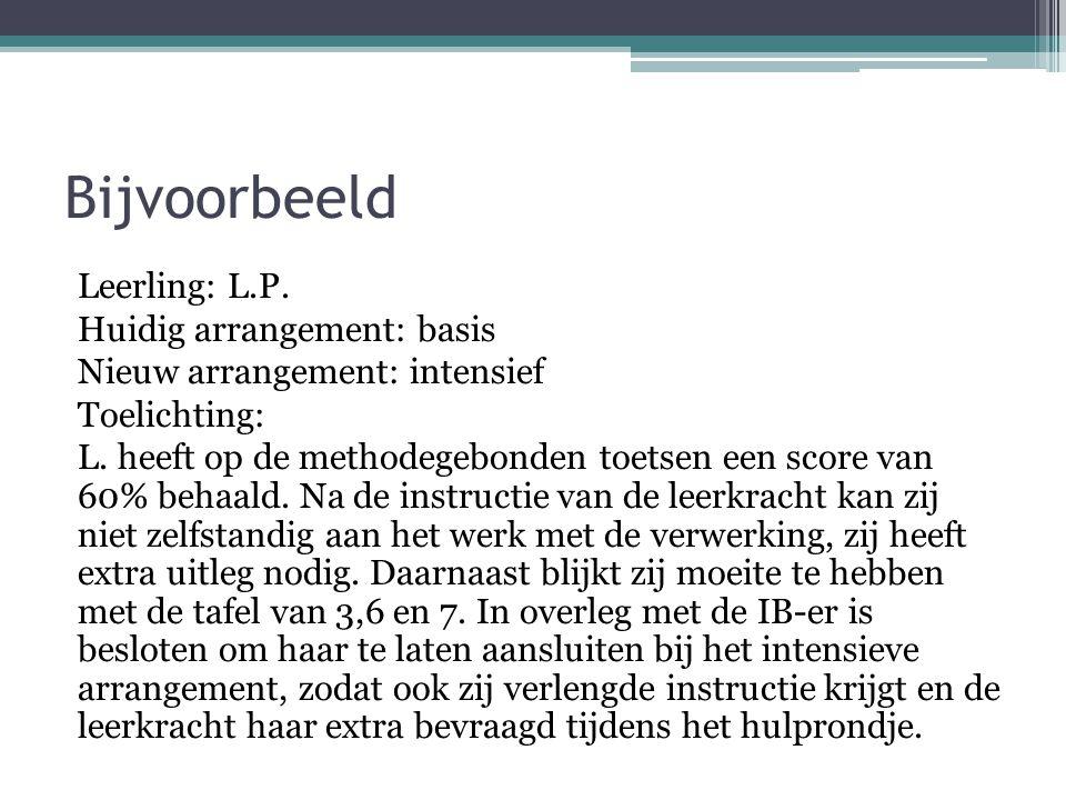 Bijvoorbeeld Leerling: L.P. Huidig arrangement: basis Nieuw arrangement: intensief Toelichting: L. heeft op de methodegebonden toetsen een score van 6