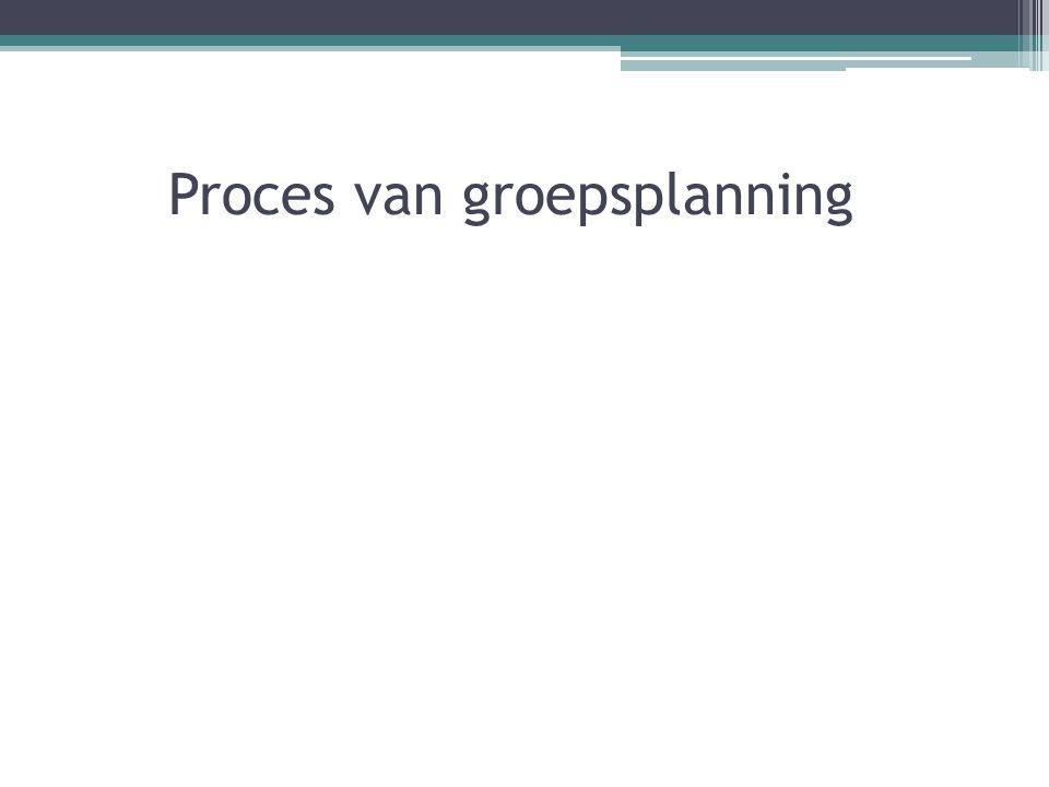 Tussentijdse evaluatie (1) Vak: Leerling (initialen) Huidig arrangement Nieuw arrangement Toelichting