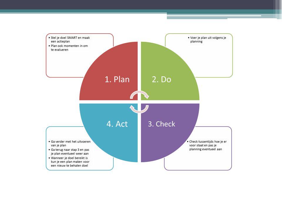 Tussentijdse evaluatie (2) Stappenplan: 1.Kijk in je groepsplan.
