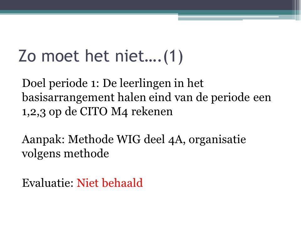 Zo moet het niet….(1) Doel periode 1: De leerlingen in het basisarrangement halen eind van de periode een 1,2,3 op de CITO M4 rekenen Aanpak: Methode