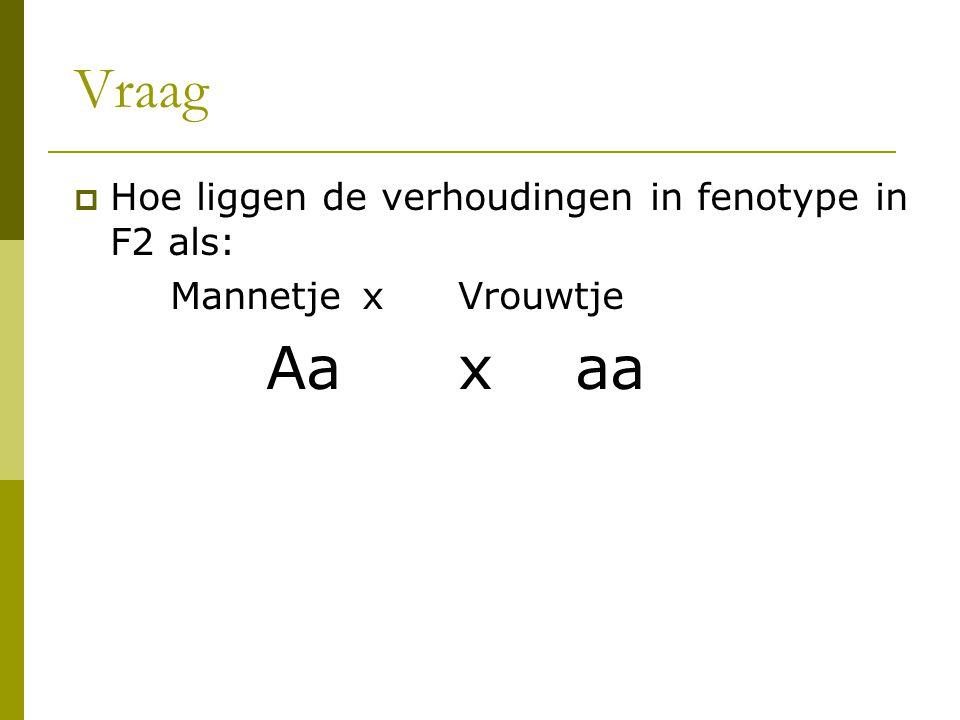 Vraag  Hoe liggen de verhoudingen in fenotype in F2 als: Mannetje x Vrouwtje Aa x aa
