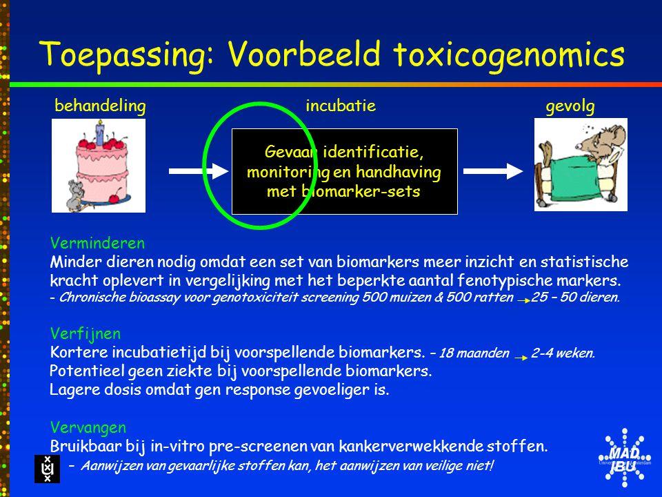 IBU Toepassing: Voorbeeld toxicogenomics Verminderen Minder dieren nodig omdat een set van biomarkers meer inzicht en statistische kracht oplevert in vergelijking met het beperkte aantal fenotypische markers.