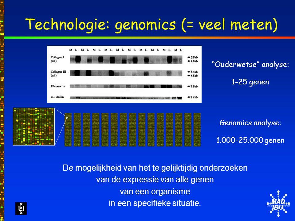 IBU Technologie: genomics (= veel meten) De mogelijkheid van het te gelijktijdig onderzoeken van de expressie van alle genen van een organisme in een specifieke situatie.