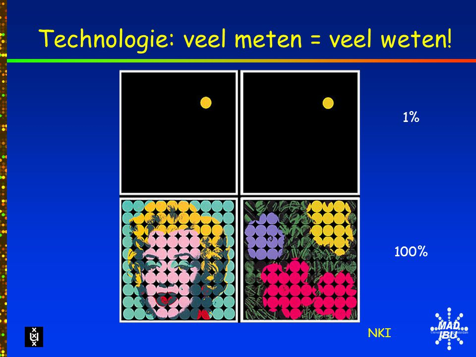 IBU Technologie: veel meten = veel weten! NKI 1% 100%
