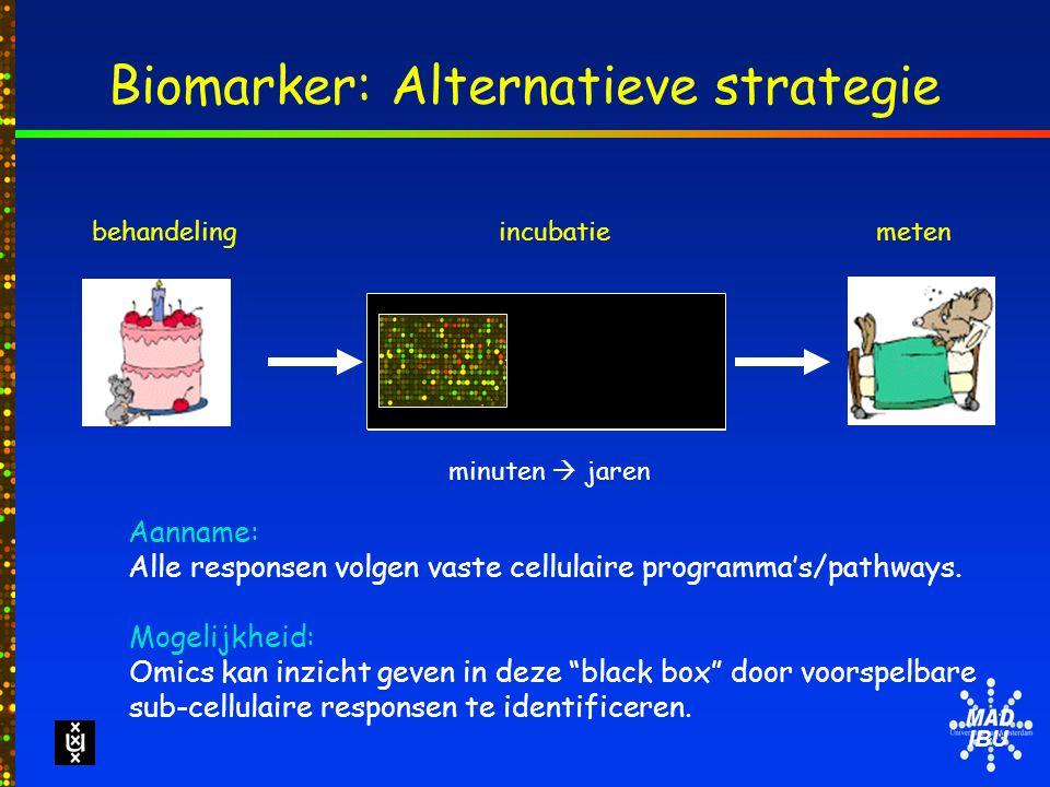 IBU Biomarker: Alternatieve strategie metenbehandeling Aanname: Alle responsen volgen vaste cellulaire programma's/pathways.