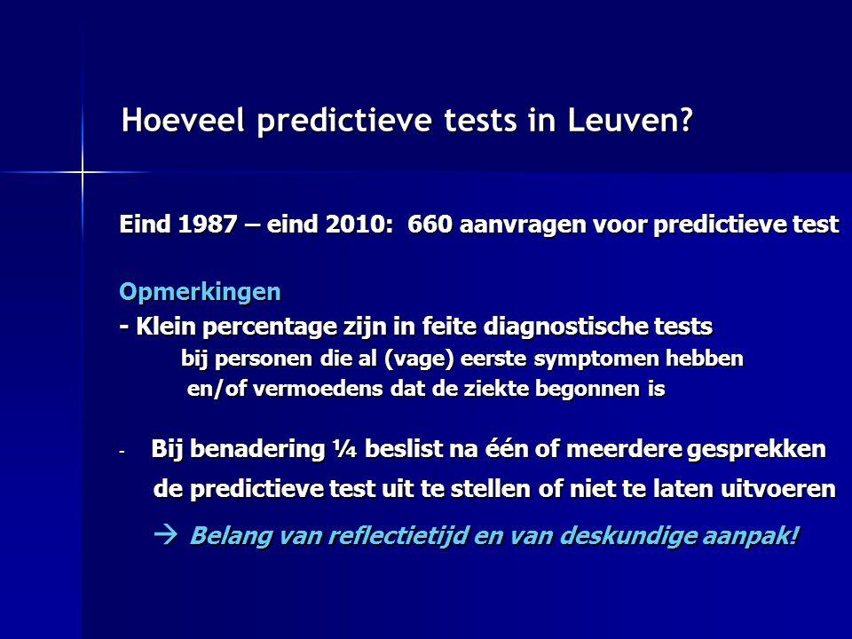 Hoeveel predictieve tests in Leuven.