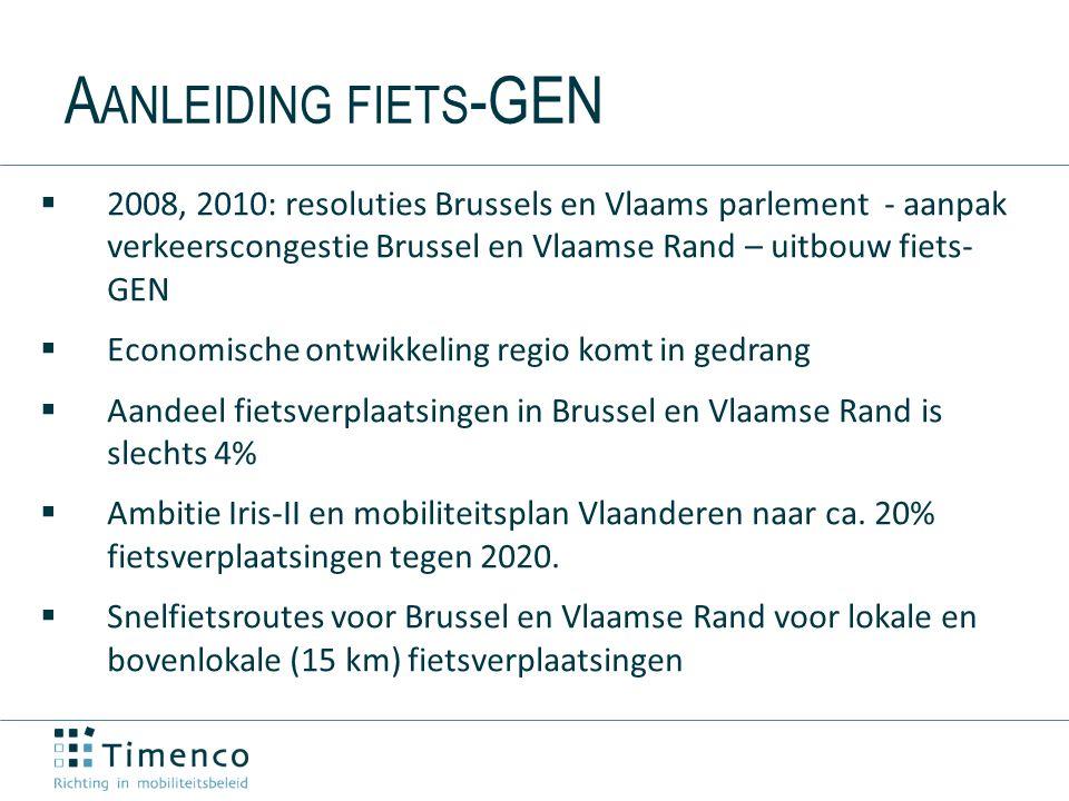 A ANLEIDING FIETS -GEN  2008, 2010: resoluties Brussels en Vlaams parlement - aanpak verkeerscongestie Brussel en Vlaamse Rand – uitbouw fiets- GEN  Economische ontwikkeling regio komt in gedrang  Aandeel fietsverplaatsingen in Brussel en Vlaamse Rand is slechts 4%  Ambitie Iris-II en mobiliteitsplan Vlaanderen naar ca.