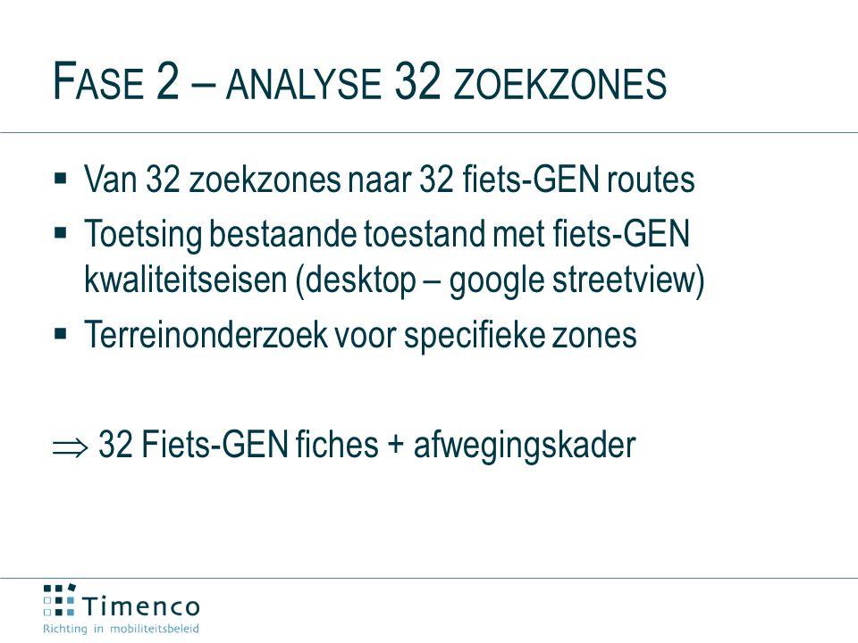F ASE 2 – ANALYSE 32 ZOEKZONES  Van 32 zoekzones naar 32 fiets-GEN routes  Toetsing bestaande toestand met fiets-GEN kwaliteitseisen (desktop – google streetview)  Terreinonderzoek voor specifieke zones  32 Fiets-GEN fiches + afwegingskader