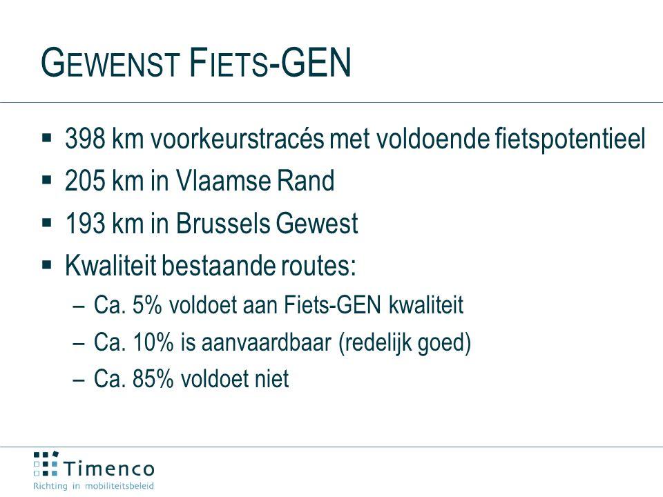 G EWENST F IETS -GEN  398 km voorkeurstracés met voldoende fietspotentieel  205 km in Vlaamse Rand  193 km in Brussels Gewest  Kwaliteit bestaande routes: –Ca.