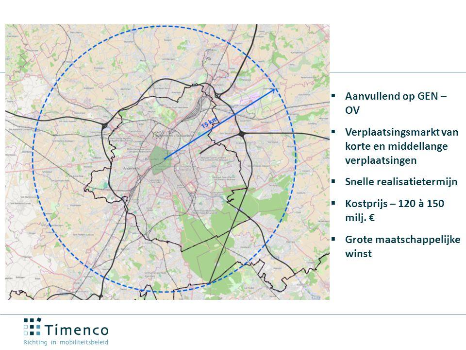 Aanvullend op GEN – OV  Verplaatsingsmarkt van korte en middellange verplaatsingen  Snelle realisatietermijn  Kostprijs – 120 à 150 milj.