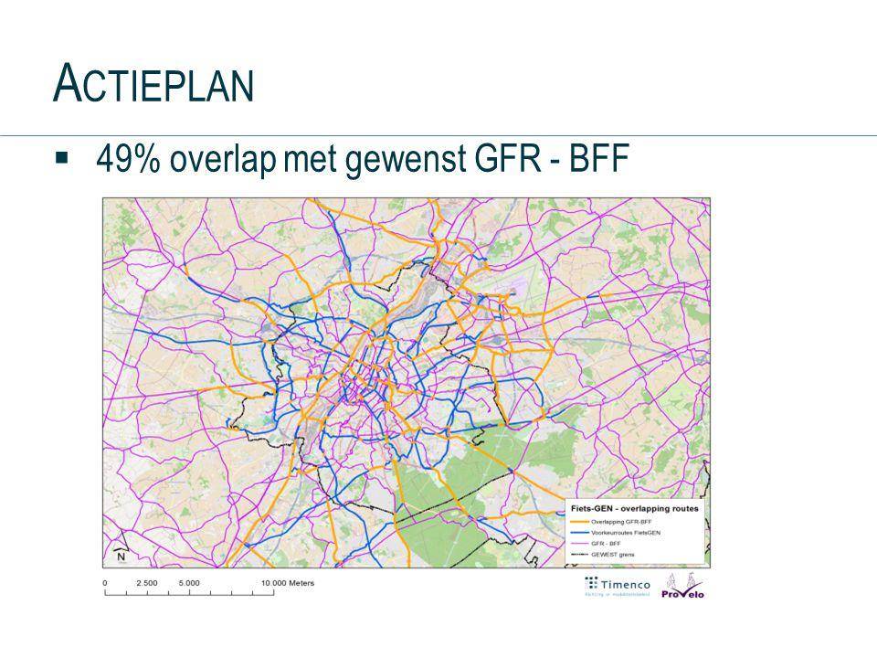 A CTIEPLAN  49% overlap met gewenst GFR - BFF