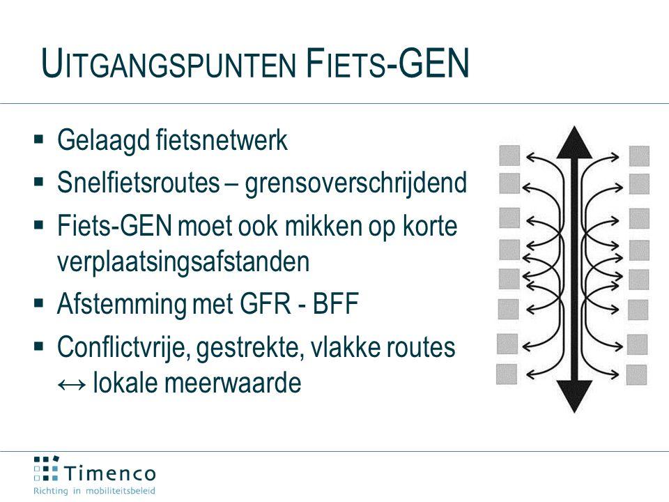 A CTIEPLAN  Intergewestelijk akkoord Fiets-GEN: –Intergewestelijke projectgroep Fiets-GEN –Investeringsfonds fiets-GEN (ca.