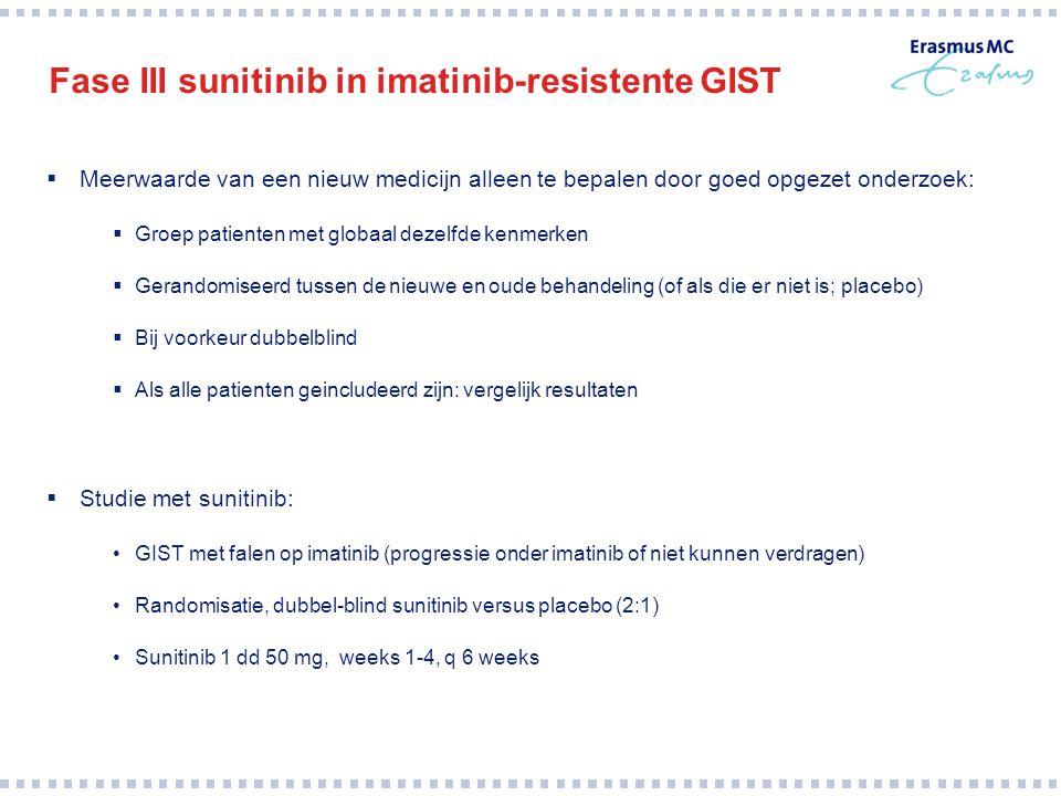 Fase III sunitinib in imatinib-resistente GIST  Meerwaarde van een nieuw medicijn alleen te bepalen door goed opgezet onderzoek:  Groep patienten me