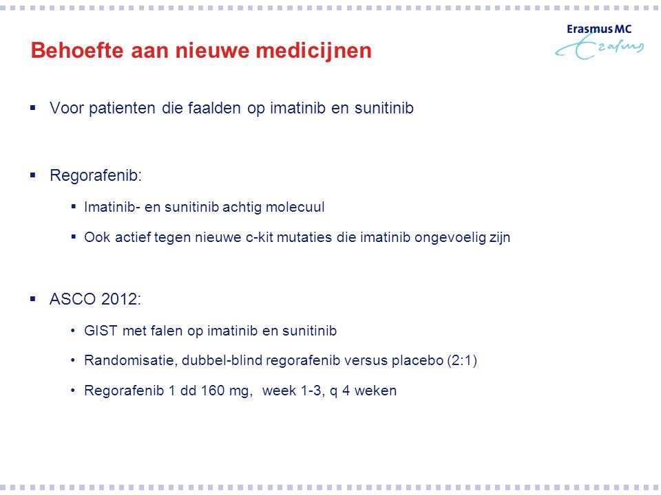Behoefte aan nieuwe medicijnen  Voor patienten die faalden op imatinib en sunitinib  Regorafenib:  Imatinib- en sunitinib achtig molecuul  Ook act