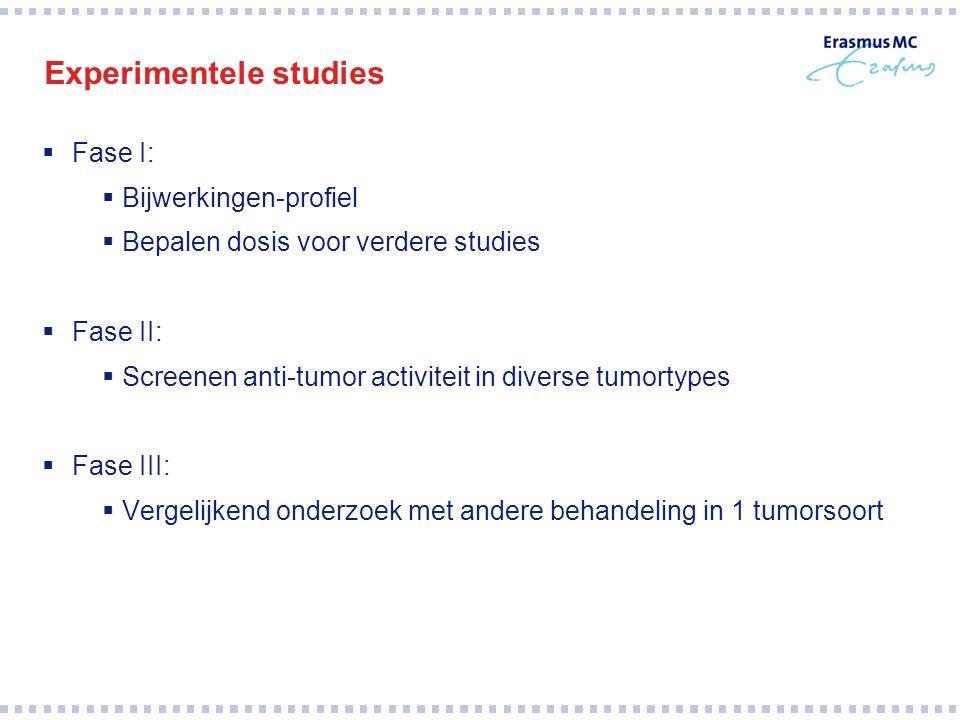 Experimentele studies  Fase I:  Bijwerkingen-profiel  Bepalen dosis voor verdere studies  Fase II:  Screenen anti-tumor activiteit in diverse tum