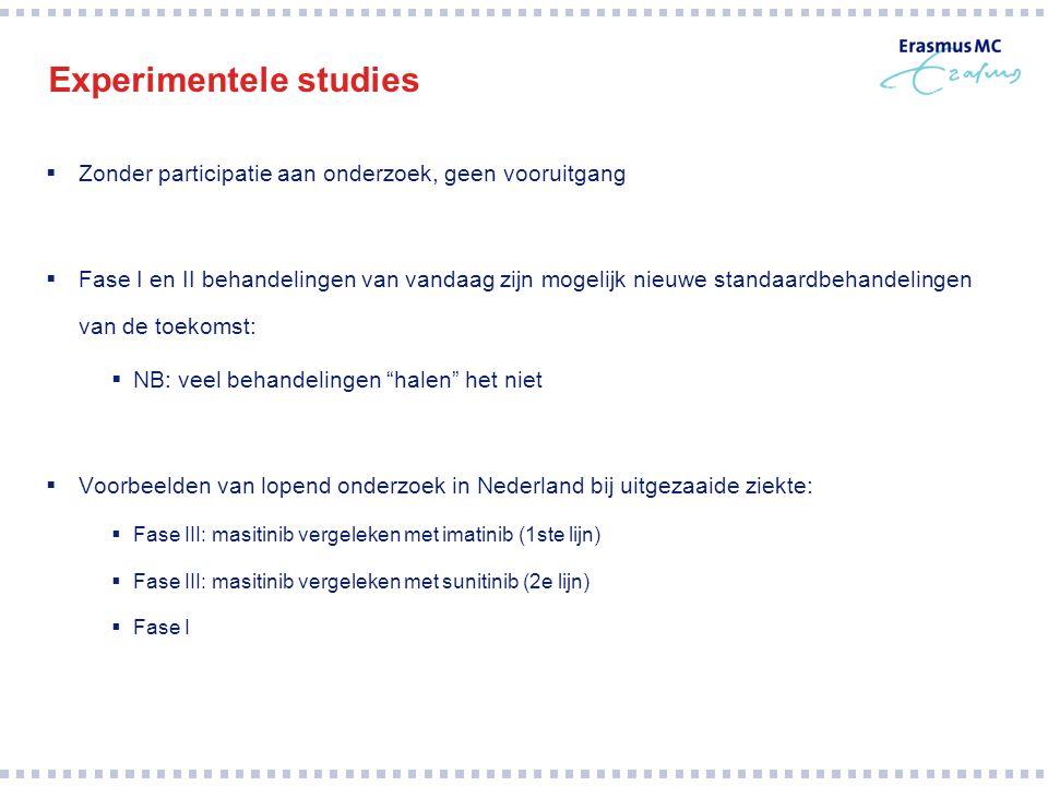 Experimentele studies  Zonder participatie aan onderzoek, geen vooruitgang  Fase I en II behandelingen van vandaag zijn mogelijk nieuwe standaardbeh