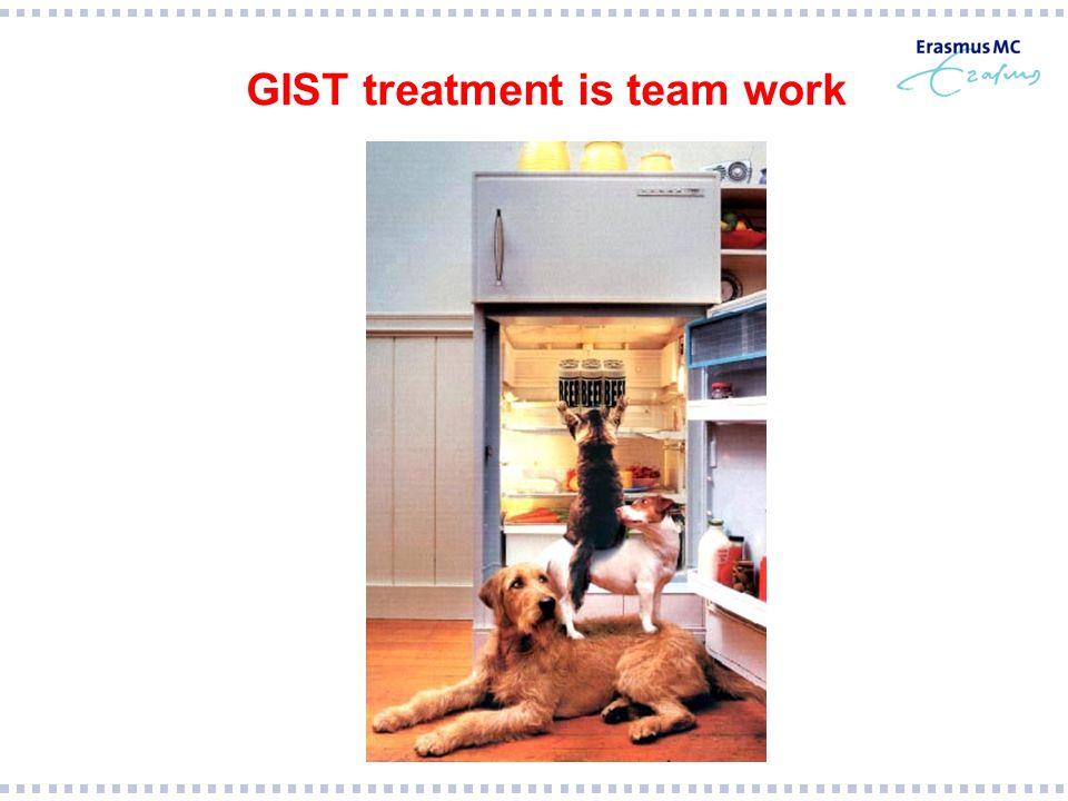 GIST treatment is team work