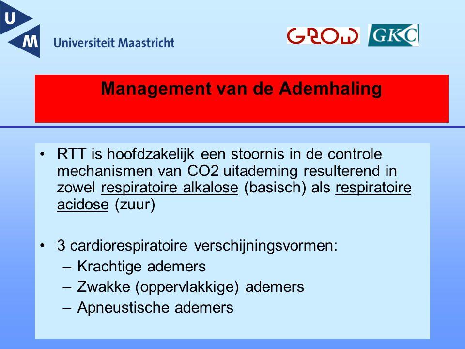 Management van de Ademhaling RTT is hoofdzakelijk een stoornis in de controle mechanismen van CO2 uitademing resulterend in zowel respiratoire alkalos