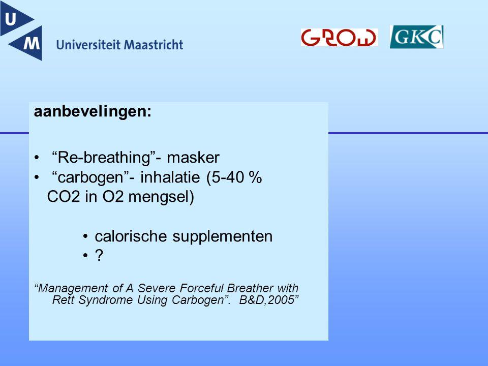 "aanbevelingen: ""Re-breathing""- masker ""carbogen""- inhalatie (5-40 % CO2 in O2 mengsel) calorische supplementen ? ""Management of A Severe Forceful Brea"
