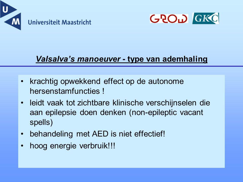 Valsalva's manoeuver - type van ademhaling krachtig opwekkend effect op de autonome hersenstamfuncties ! leidt vaak tot zichtbare klinische verschijns