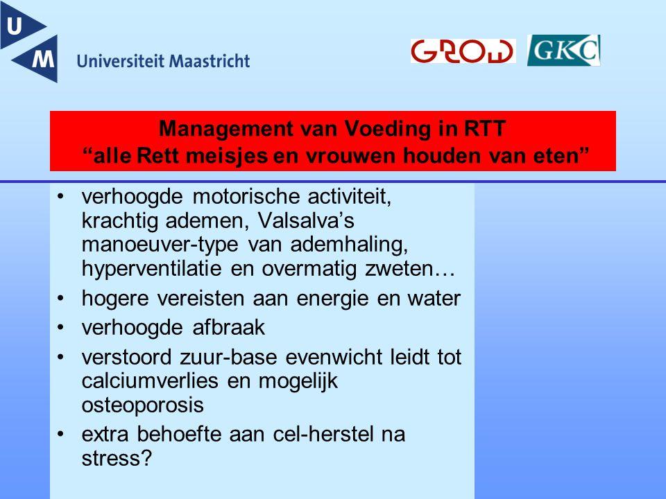 """Management van Voeding in RTT """"alle Rett meisjes en vrouwen houden van eten"""" verhoogde motorische activiteit, krachtig ademen, Valsalva's manoeuver-ty"""