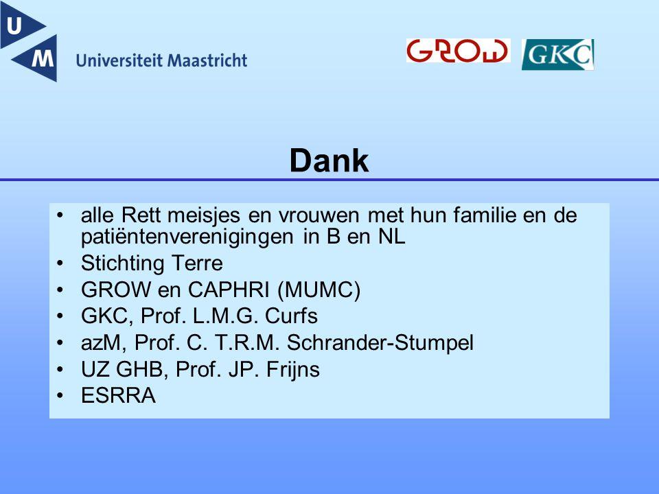 Dank alle Rett meisjes en vrouwen met hun familie en de patiëntenverenigingen in B en NL Stichting Terre GROW en CAPHRI (MUMC) GKC, Prof. L.M.G. Curfs