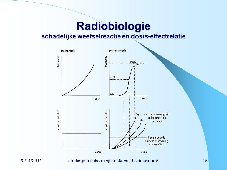20/11/2014stralingsbescherming deskundigheidsniveau 515 Radiobiologie schadelijke weefselreactie en dosis-effectrelatie