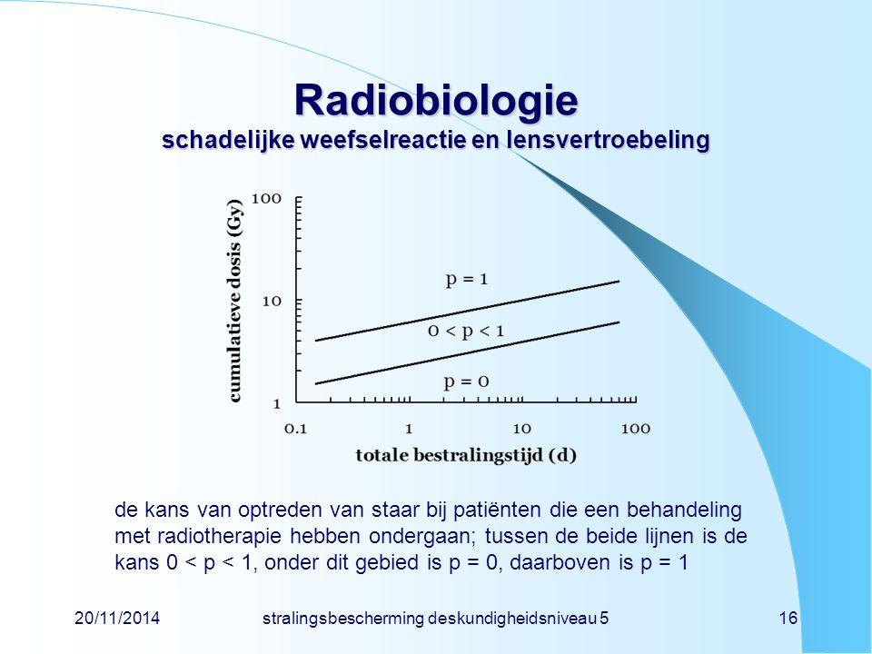 20/11/2014stralingsbescherming deskundigheidsniveau 516 Radiobiologie schadelijke weefselreactie en lensvertroebeling de kans van optreden van staar bij patiënten die een behandeling met radiotherapie hebben ondergaan; tussen de beide lijnen is de kans 0 < p < 1, onder dit gebied is p = 0, daarboven is p = 1