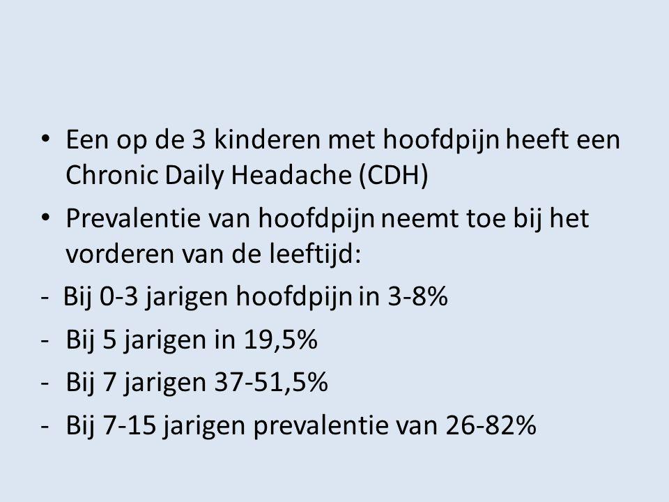 Een op de 3 kinderen met hoofdpijn heeft een Chronic Daily Headache (CDH) Prevalentie van hoofdpijn neemt toe bij het vorderen van de leeftijd: - Bij