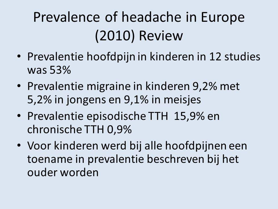 Prevalence of headache in Europe (2010) Review Prevalentie hoofdpijn in kinderen in 12 studies was 53% Prevalentie migraine in kinderen 9,2% met 5,2%