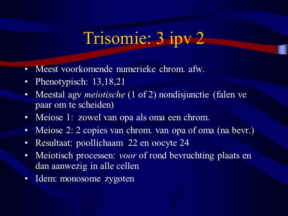 Trisomie: 3 ipv 2 Meest voorkomende numerieke chrom.