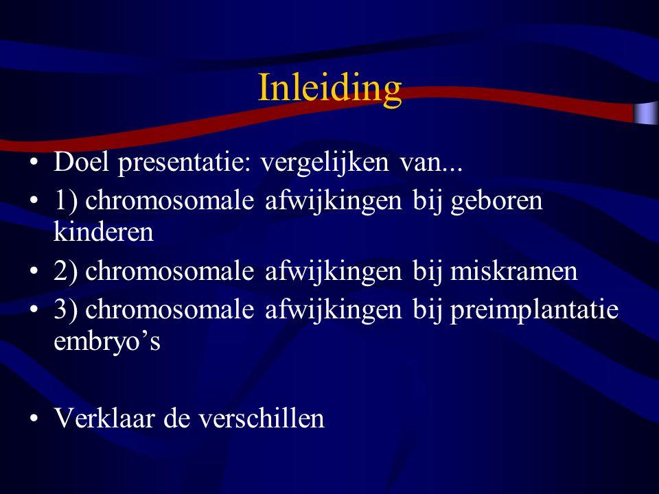 Conclusie (2) In het pre-implantatie embryo, voor compactie morula is er nog geen invloed van embryonaal genoom.