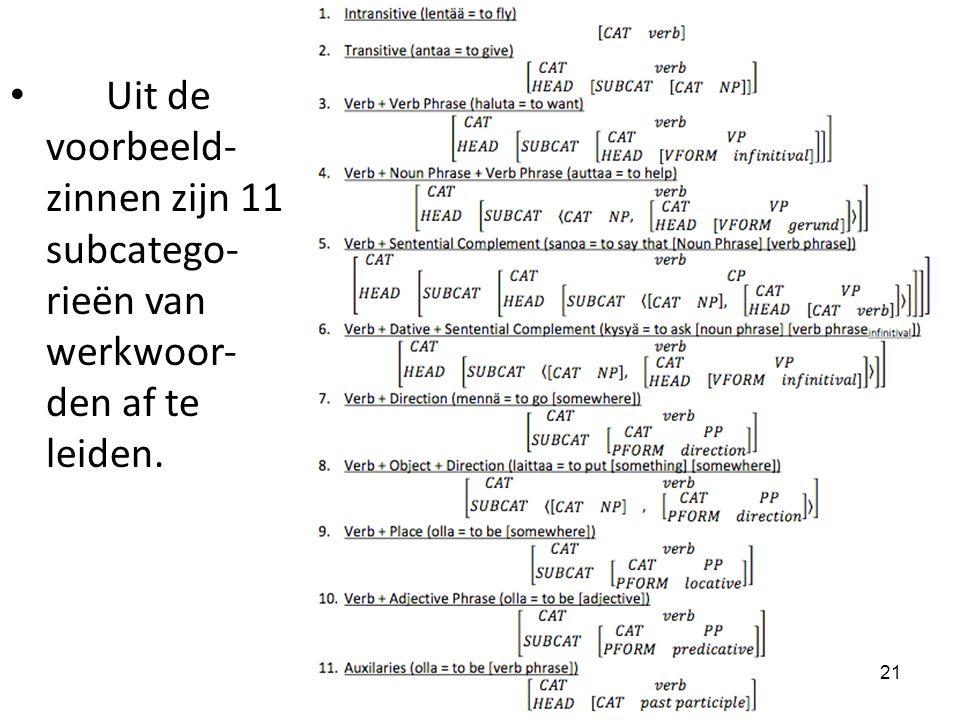 Uit de voorbeeld- zinnen zijn 11 subcatego- rieën van werkwoor- den af te leiden. 21
