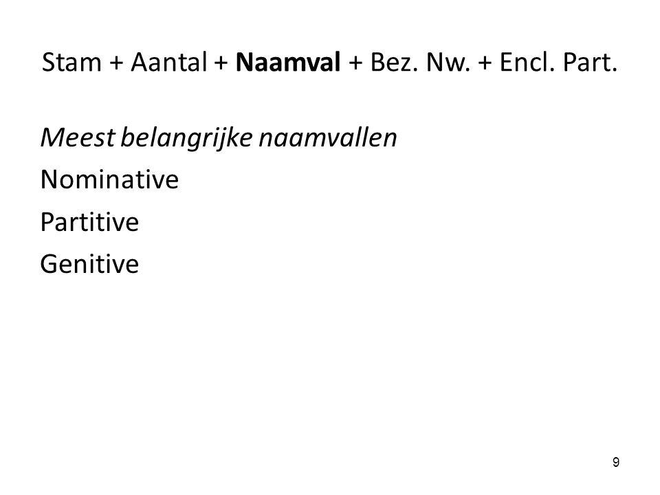 Meest belangrijke naamvallen Nominative Partitive Genitive 9