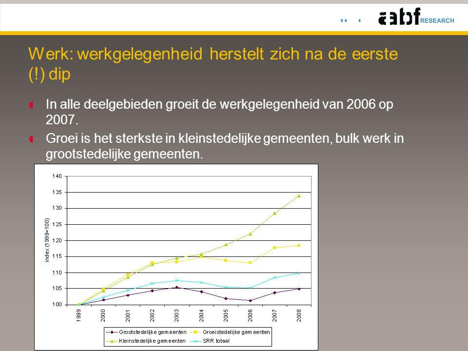 Werk: werkgelegenheid herstelt zich na de eerste (!) dip  In alle deelgebieden groeit de werkgelegenheid van 2006 op 2007.