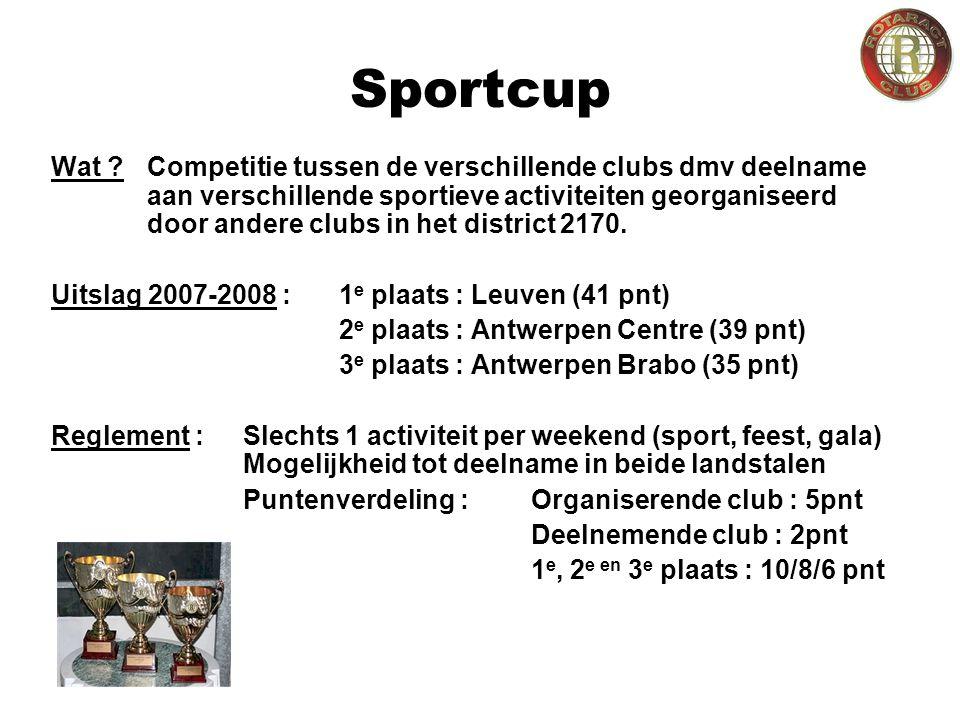 Sportcup Wat .