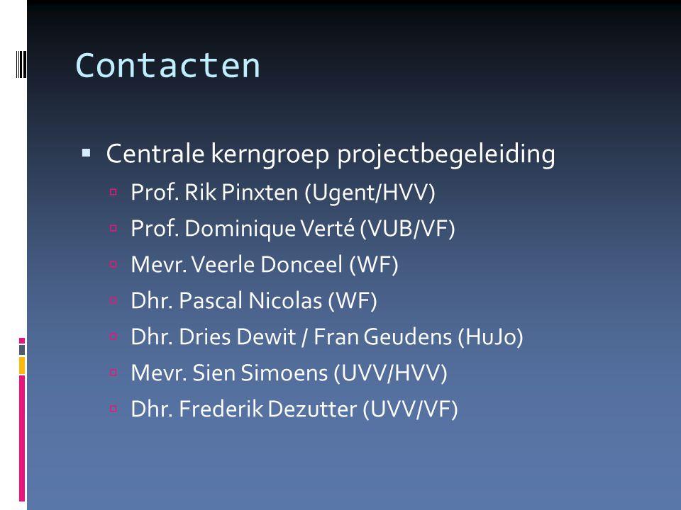 Contacten  Centrale kerngroep projectbegeleiding  Prof.