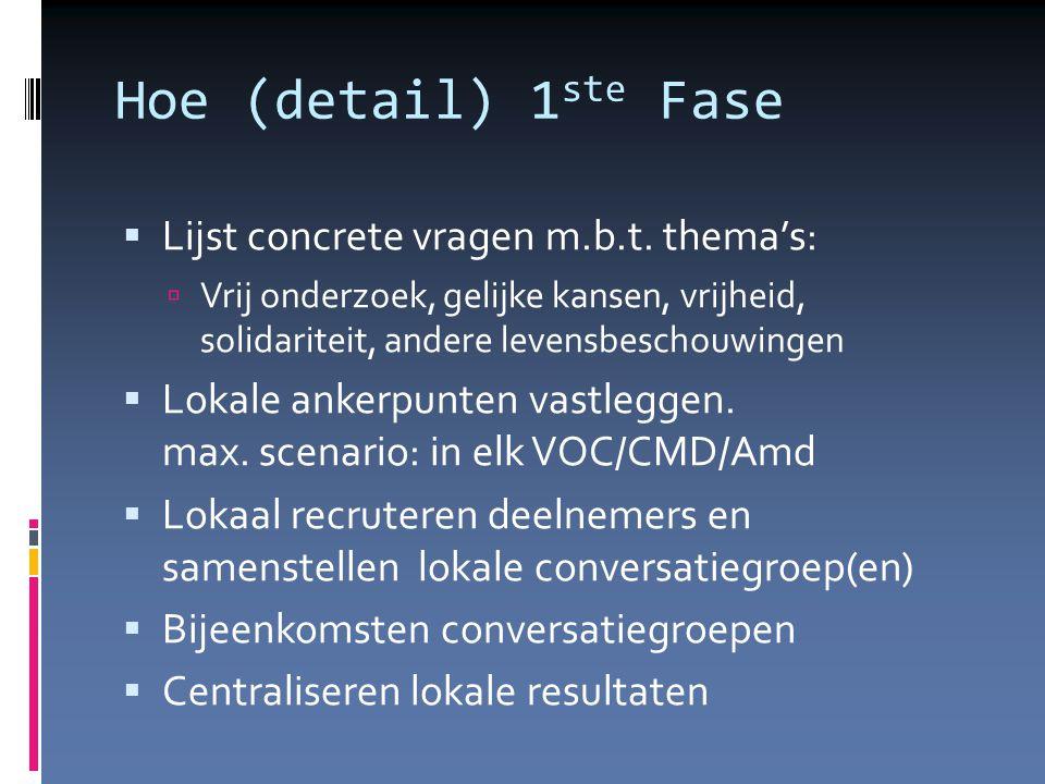 Hoe (detail) 1 ste Fase  Lijst concrete vragen m.b.t.
