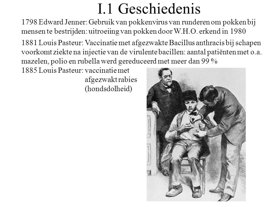 I.1 Geschiedenis 1798 Edward Jenner: Gebruik van pokkenvirus van runderen om pokken bij mensen te bestrijden: uitroeiing van pokken door W.H.O. erkend