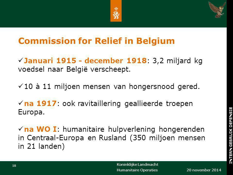 Koninklijke Landmacht 18 20 november 2014 Humanitaire Operaties INTERN GEBRUIK DEFENSIE Commission for Relief in Belgium Januari 1915 - december 1918: