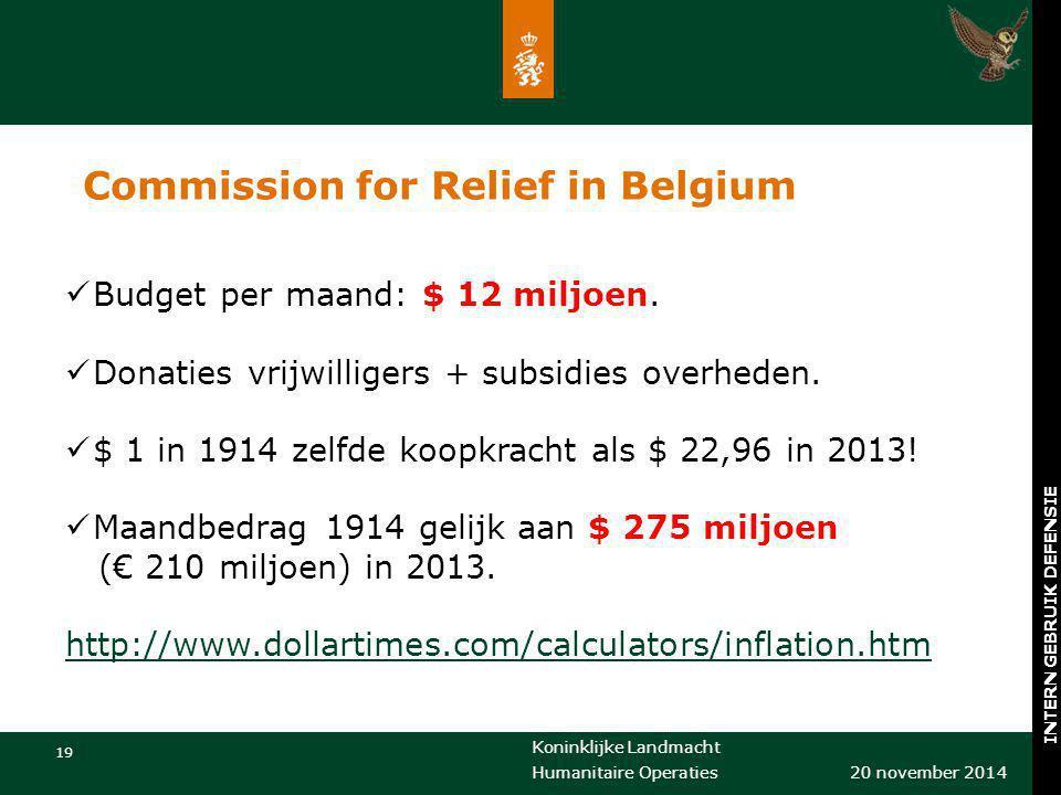 Koninklijke Landmacht 19 20 november 2014 Humanitaire Operaties INTERN GEBRUIK DEFENSIE Commission for Relief in Belgium Budget per maand: $ 12 miljoe